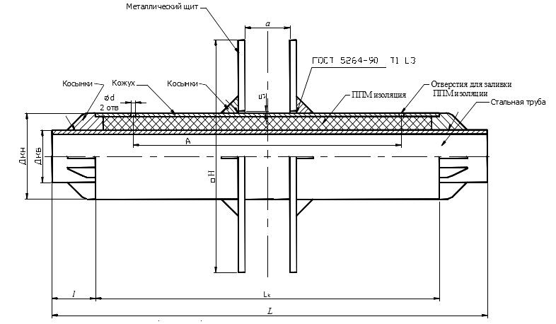 Подвижные опоры теплообменников труба в трубе теплообменник частный через